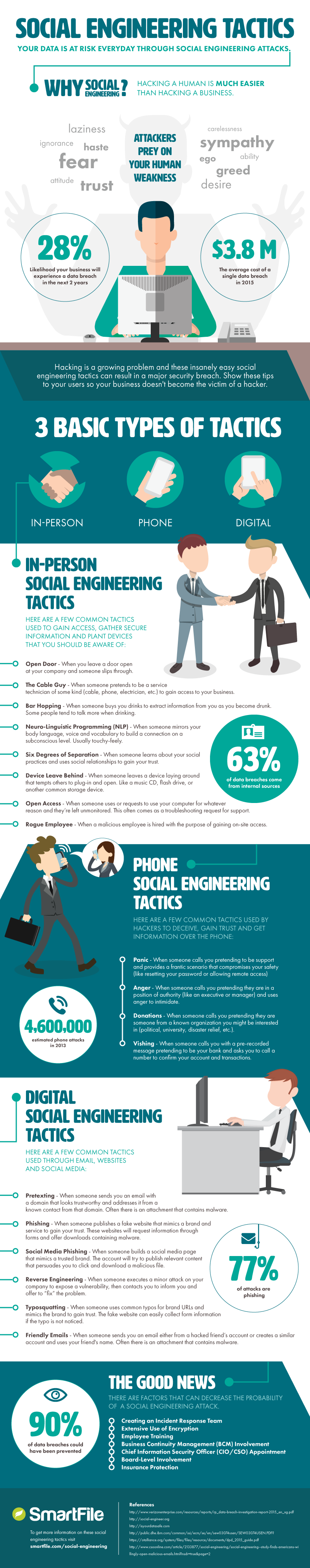 smartfile-social-engineering-infographic.png